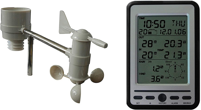 Estación meteorológica, Color Blanco