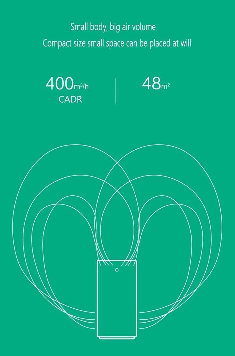 Purificador de aire for el dormitorio principal con filtro True, profunda ultravioleta, los iones negativos frescas, sensor láser de alta precisión, interruptor inteligente Autónoma zhihao